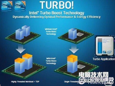 Turbo Boost技术的解析