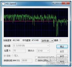 SSD固态硬盘的另类使用方法