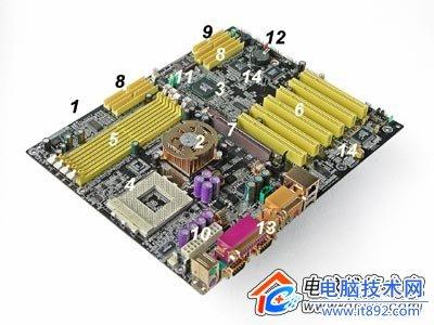 电脑主板各部件详细图解