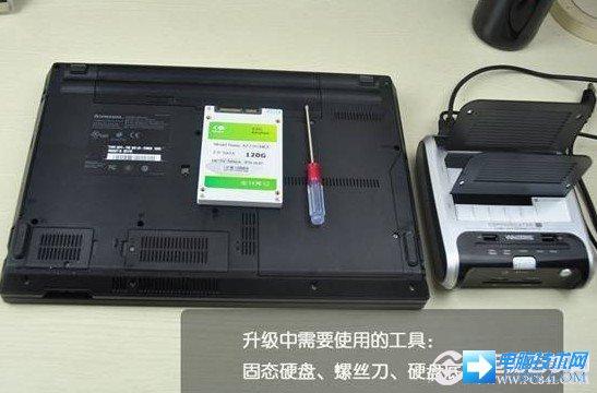 笔记本换固态硬盘准备工具