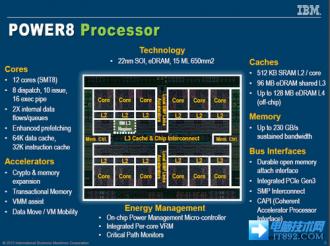 IBM发布Power 8处理器:12核96线程