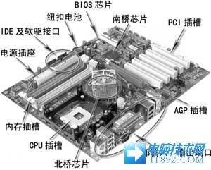 认识台式机主板硬件的基本结构