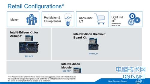 和SD卡一样大,Intel发布超迷你电脑