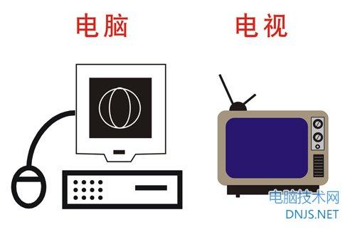 电脑怎么连接电视机?电脑连接电视设置教程1