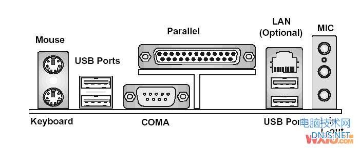 计算机主板外部接口介绍