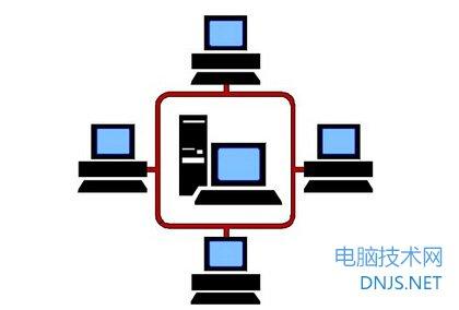网管不得不掌握的几个路由器问题