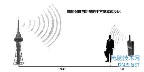 无线基站辐射那点事 基站也玩无间道