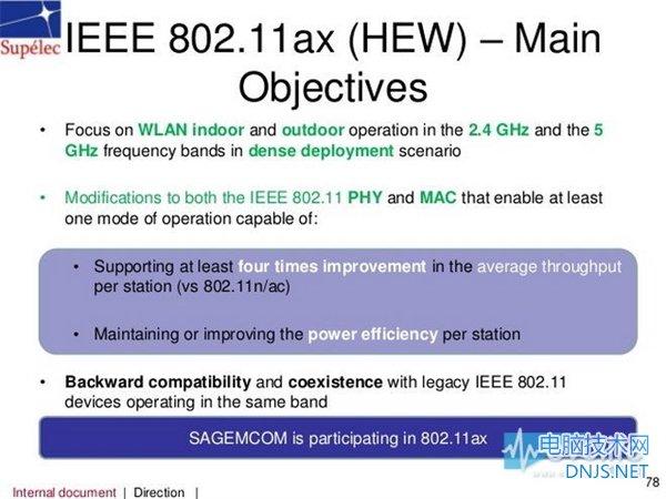 8秒10GB! 新无线网络标准802.11ax解析