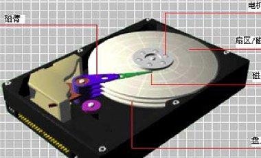 希捷硬盘固件故障状态忙修复方法