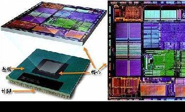 电脑装机知识:CPU选择篇